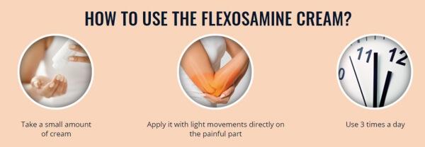 Cómo aplicar Flexo Samine
