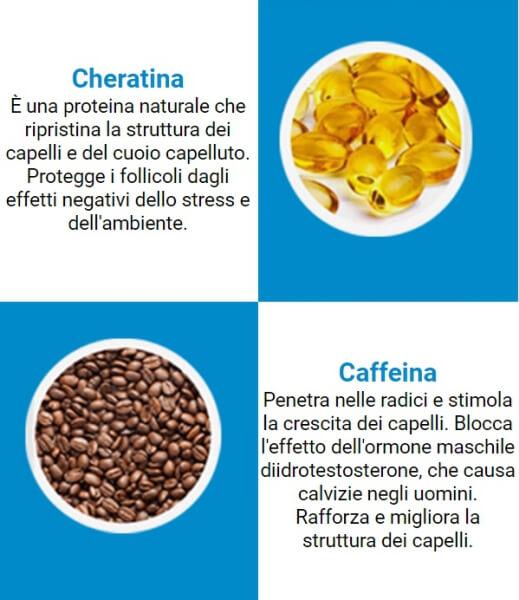 Queratina ingredientes de suplementos de cafeína