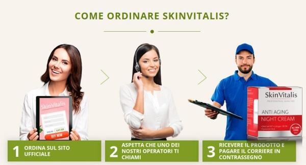 SkinVitalis, Orden